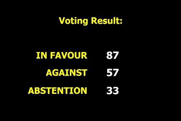 رای علیه فلسطین