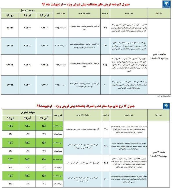 پیش فروش ویژه چهار محصول ایران خودرو