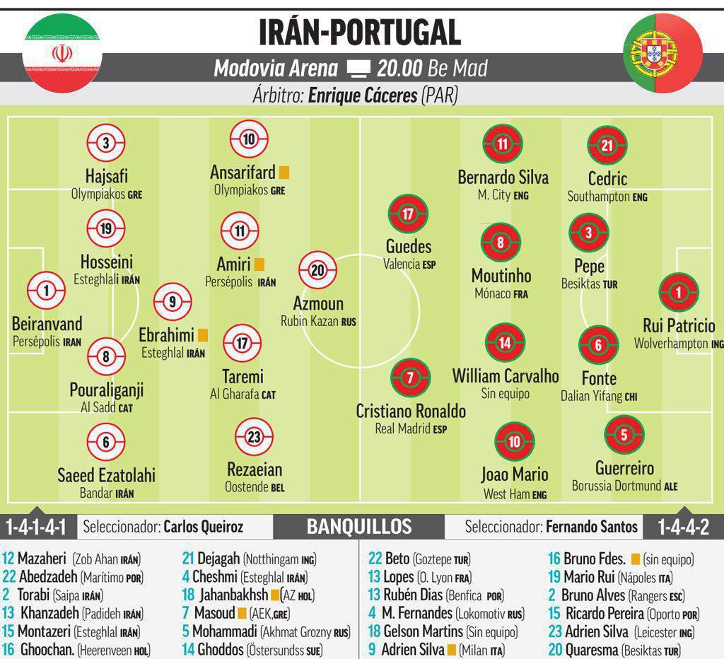 ایران و پرتغال1