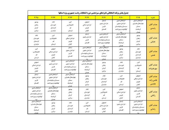 برنامههای استانی نامزدها