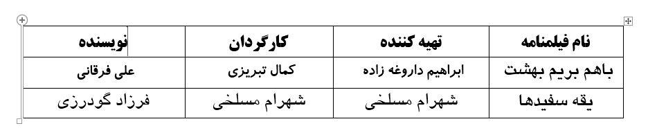 مصوبات جلسه شورای پروانه ساخت سینمایی