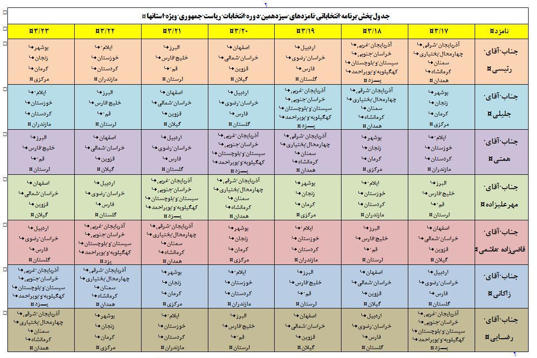 لیست برنامههای انتخاباتی نامزدها در شبکه های استانی