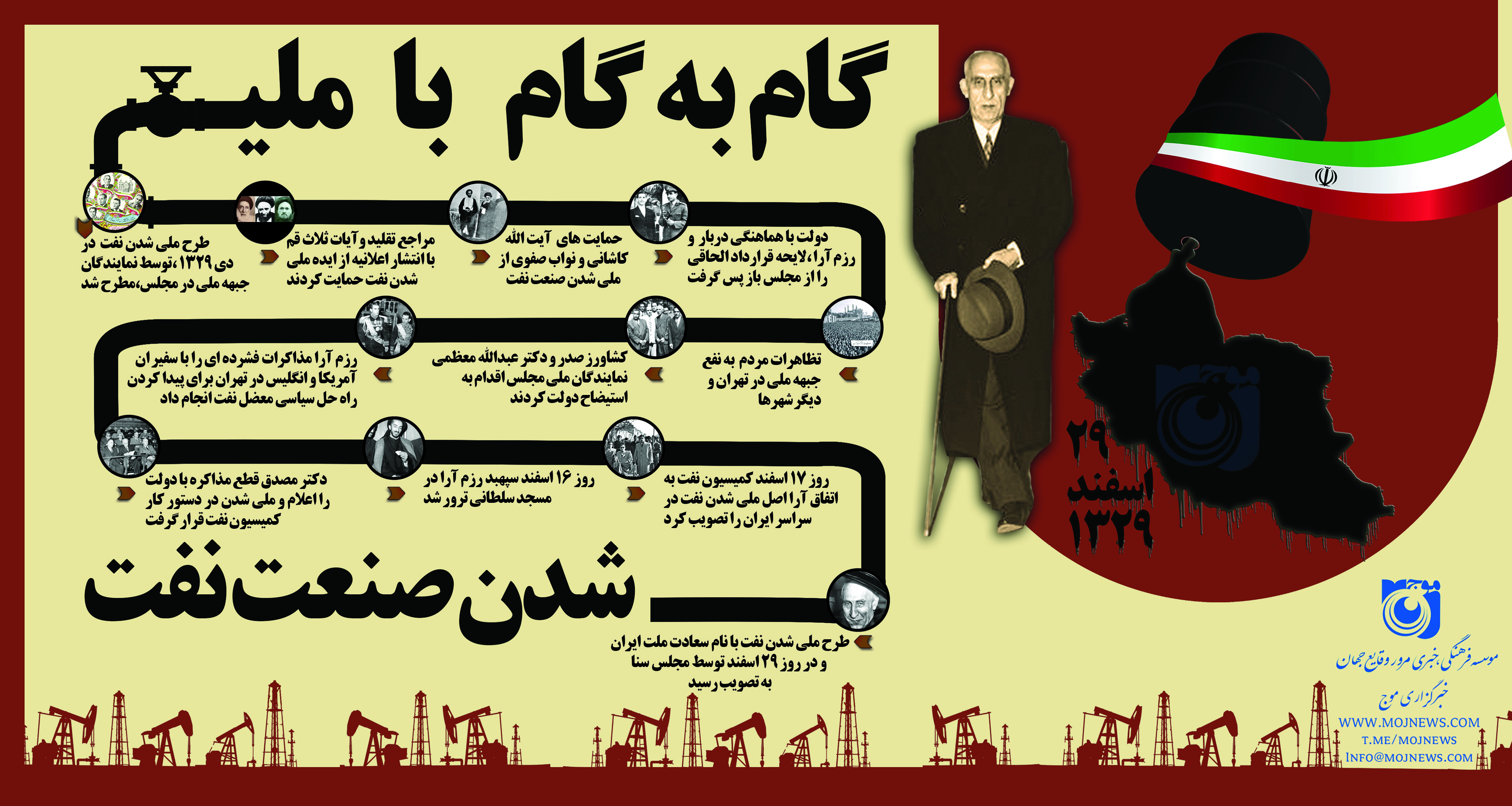 اینفو ملی شدن صنعت نفت
