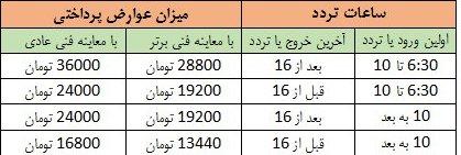 جدول قیمت عوارض براساس ساعت تردد