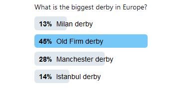 بزرگ ترین دربی فوتبال اروپا