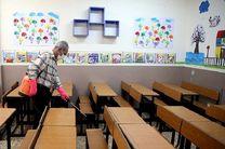 دستورالعمل بازگشایی مدارس در ایام کرونا ابلاغ شد