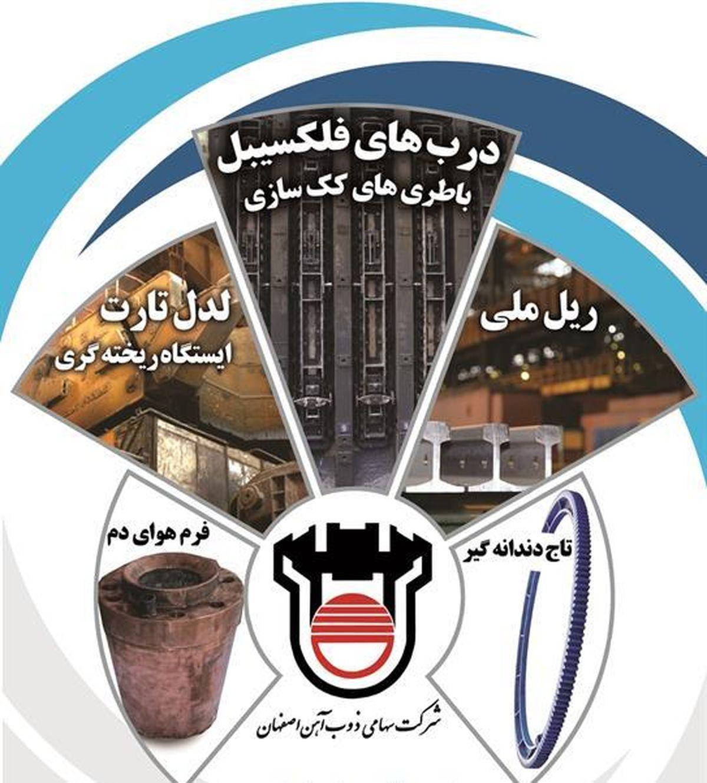 ذوب آهن اصفهان ۲۷ درصد از بومی سازی را به خود اختصاص داد