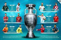 آلمان، فرانسه، پرتغال در گروه مرگ مسابقات یورو ۲۰۲۰