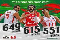 حدادی و صمد امتیازآورترین بسکتبالیستهای آسیا