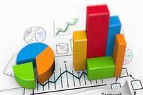 تورم کل کشور در آذر ماه سال جاری به ۸ درصد رسید