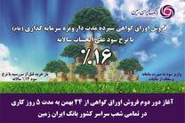 آغاز دور دوم فروش اوراق گواهی سپرده سرمایه گذاری بانک ایران زمین با نرخ 16 درصد