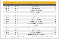 خوزستانیها در جدول باز هم به هم چسبیدند