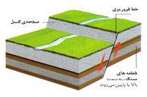 گسلهای نرمال چینش طبیعی سنگکرهها به اشکال مختلف بر روی پوسته زمین هستند