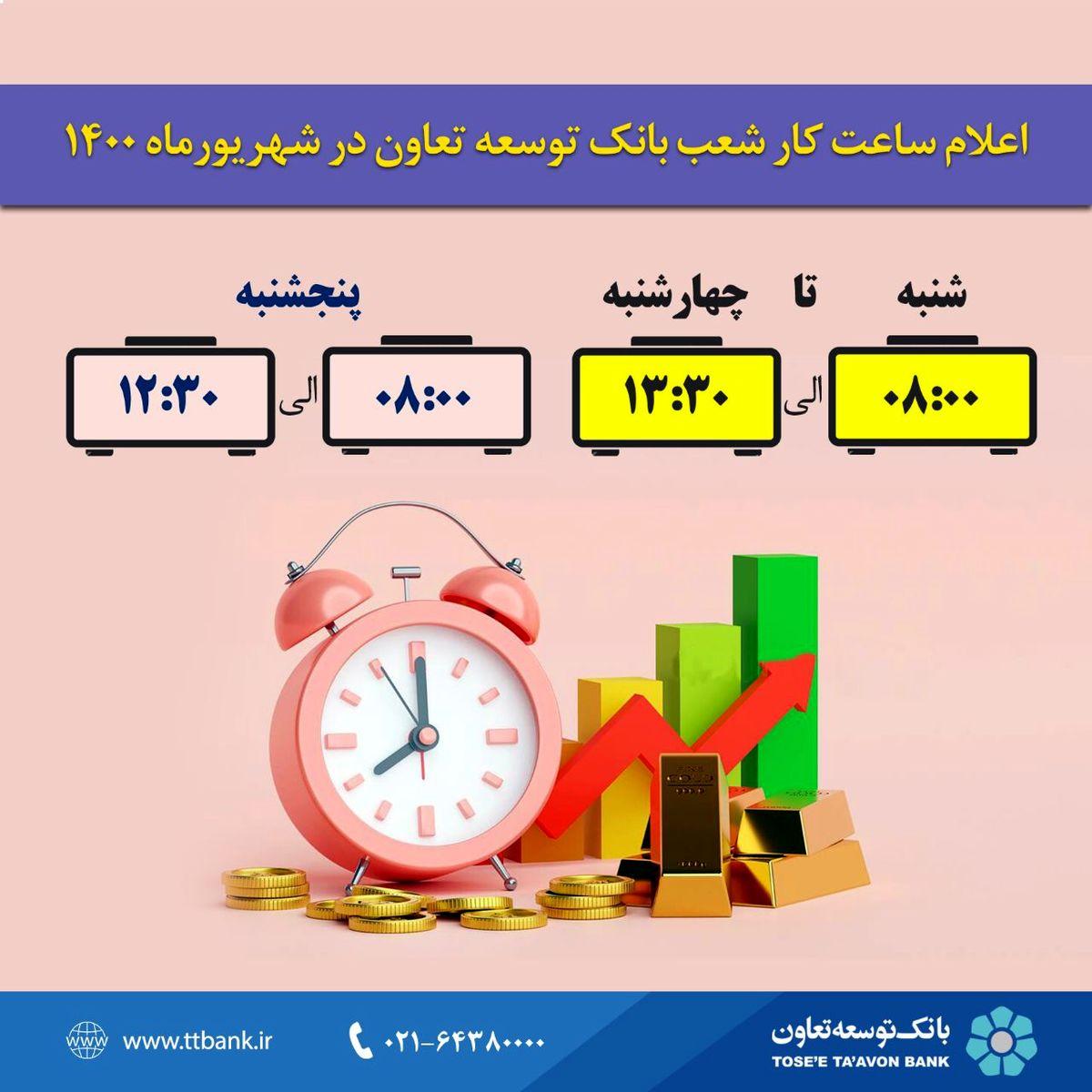 ساعت فعالیت شعب بانک توسعه تعاون از شهریور ۱۴۰۰ اعلام شد