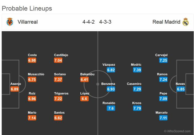 پیش بازی ویارئال - رئال مادرید