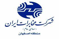 طرح توسعه شبکه کابل شهرک صنعتی کویر کاشان اجرا شد
