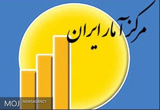 اعلام شاخص کل قیمت تولیدکننده در سال های ۱۳۹۰تا ۱۳۹۴