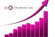 سبقت درصدهای رشد از سال 99