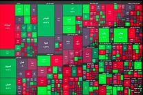 رشد ۷۲۹ واحدی شاخص کل بورس در پایان معاملات