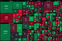 ورود سرمایه به بورس و خروج از بازار مسکن! / تحلیل روند صعودی بورس در تیر ۱۴۰۰