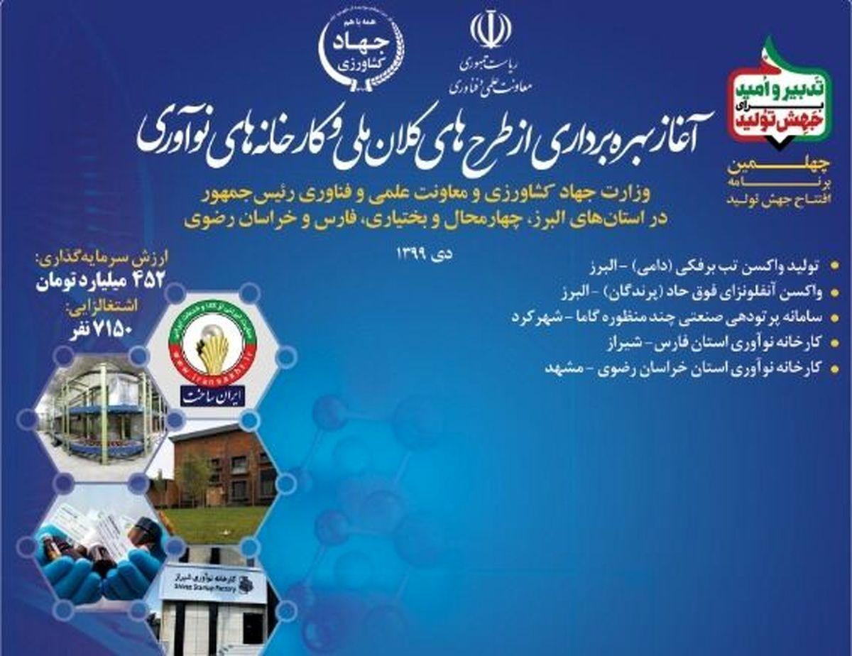 سه طرح ملی و ۲ کارخانه نوآوری با حضور رئیس جمهور به بهره برداری می رسد