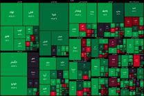 شاخص بورس در جریان معاملات امروز ۱۴ دی ۹۹/ شاخص به یک میلیون و ۳۵۵ هزار واحد رسید