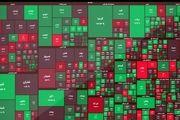 رشد ۸ هزار واحدی شاخص کل بورس در پایان معاملات امروز
