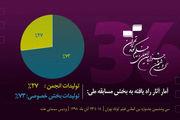 آمار آثار مسابقه ملی جشنواره فیلم کوتاه تهران اعلام شد