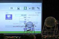 نتایج قرعه کشی پیش فروش محصولات ایران خودرو مشخص شد