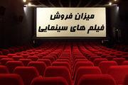 فروش بیشتر با تماشاگر کمتر سینما در شش ماه اول 98 نسبت به 97