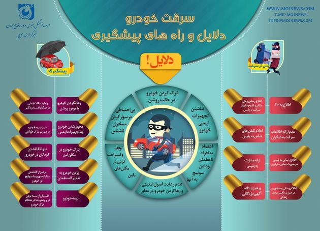 دلایل و راه های پیشگیری سرقت خودرو