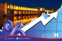 سهم ١٥ درصدی بانک صادرات ایران در بازار تسهیلات استان اصفهان