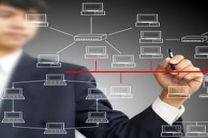 طراحی سامانه جامع مشاغل رایانهای در قم