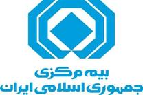 سهم علی الحساب شرکت های بیمه از عوارض پرداختی وضع شده بر بیمه شخص ثالث