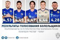 کالاچف بهترین بازیکن روستوف مقابل گروژنی شد/آزمون جزو 5 بازیکن برتر نشد