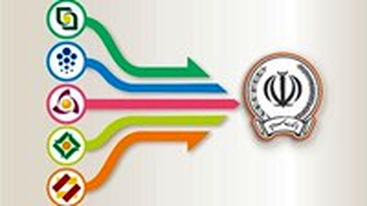 قطع درگاه های بانک سپه، حکمت ایرانیان و مهر اقتصاد سابق در 22 و 23 مهر ماه