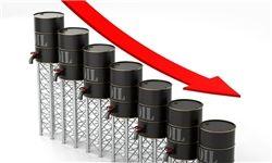 قیمت نفت به ۶۸.۷۰ دلار رسید